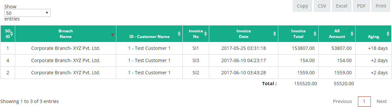 invoice aging summary  u2013 nelso erp help